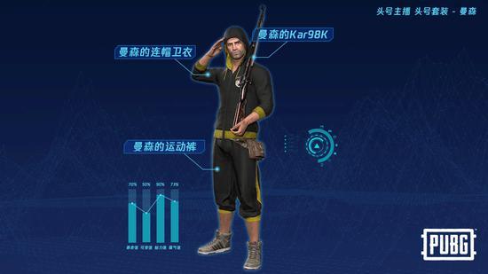 PUBG中国主播皮肤开售 XDD风骚鲶鱼套装即将上架