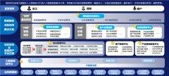 数智数博|国双两大商业解决方案亮相数博会,强势发力
